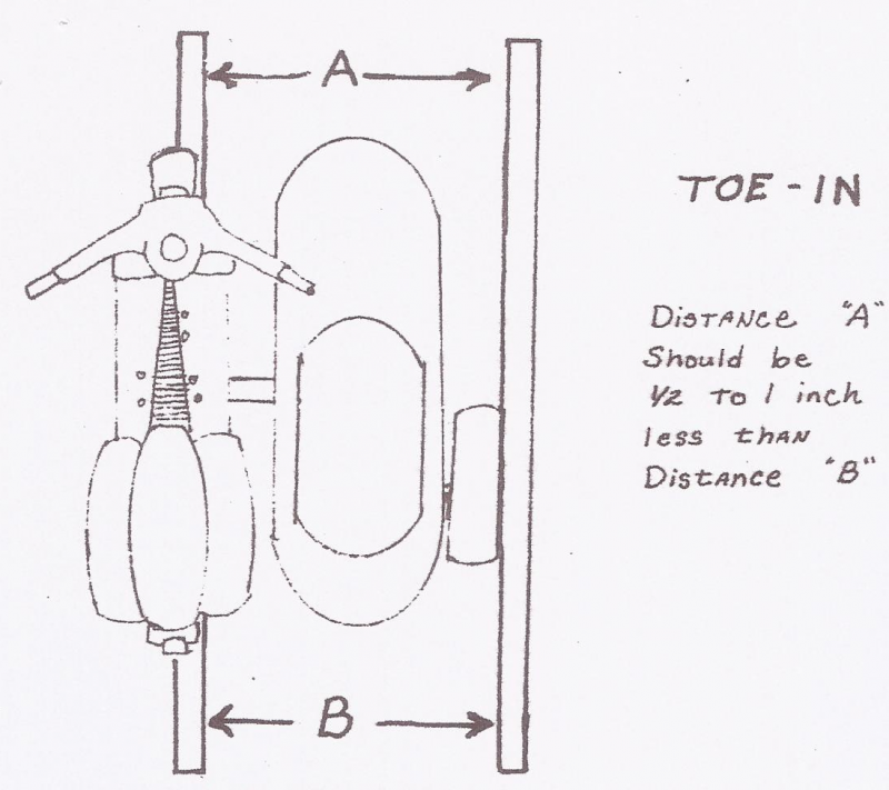 Scooter sidecar set up manual PDF toe-in