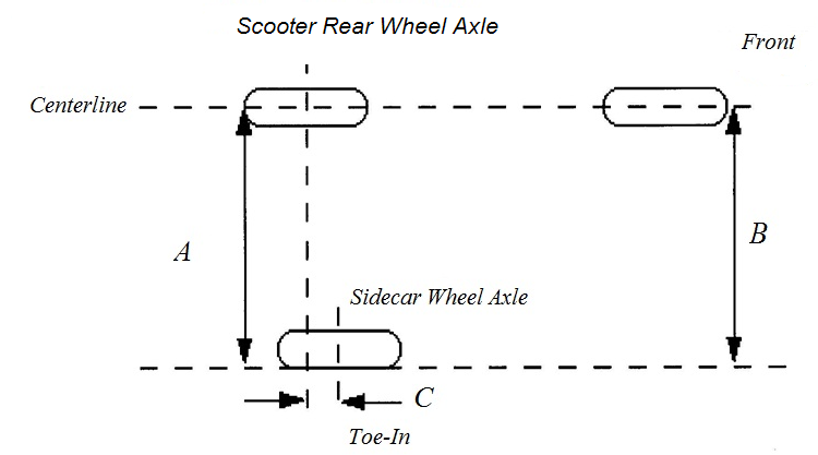 Scooter sidecar set up manual PDF